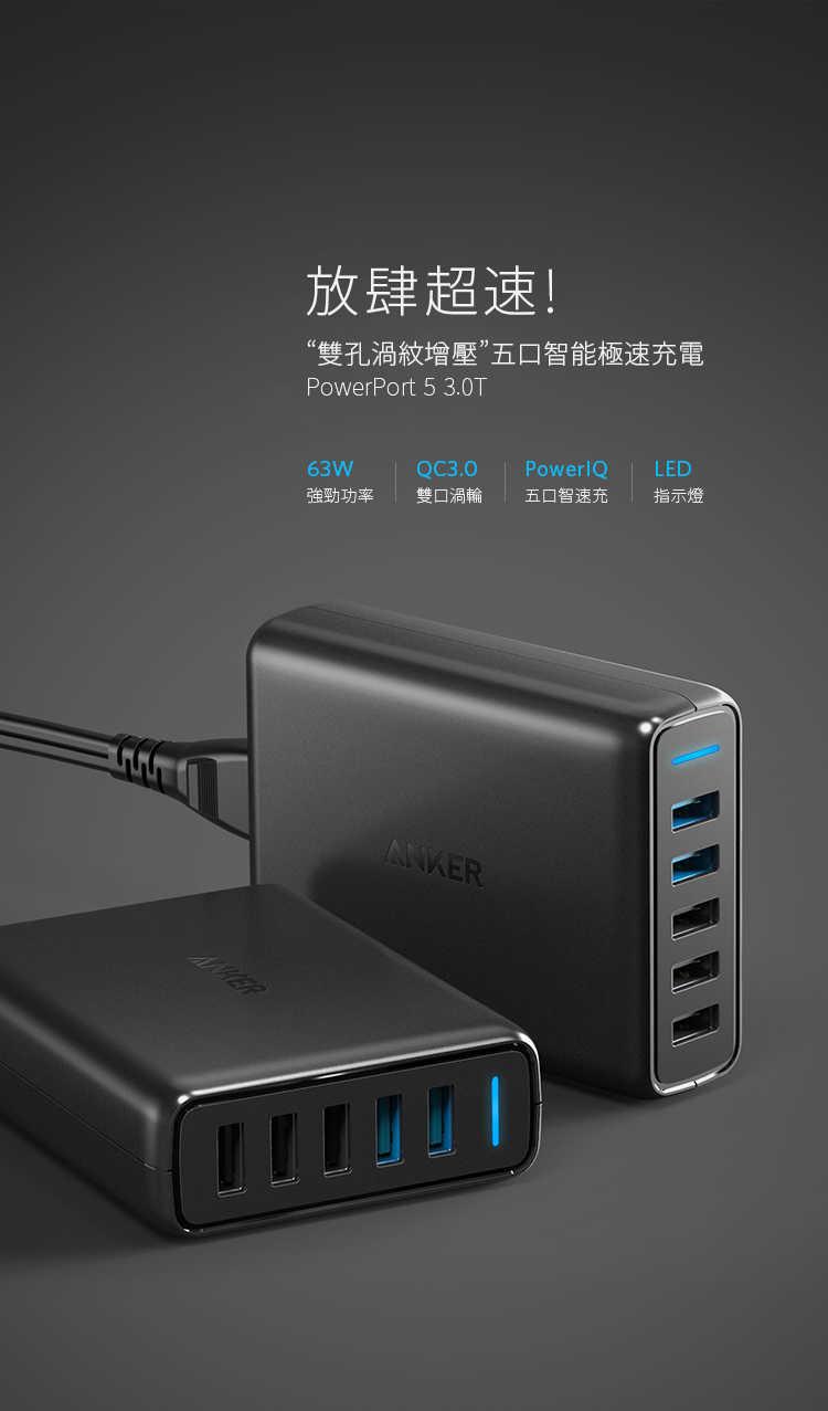 Anker PowerPort Speed 5 雙QC 3.0 63W 5口充電器
